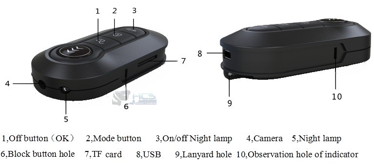 HD 1080P Night Vision Motion Detection CarKey Camera Recorder