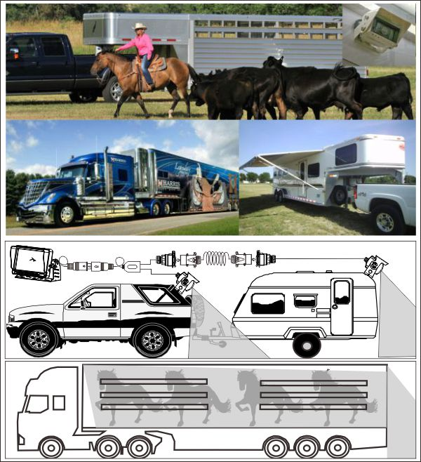 Caravan, Trailer & Horse Float Rear View Dual Camera Kit