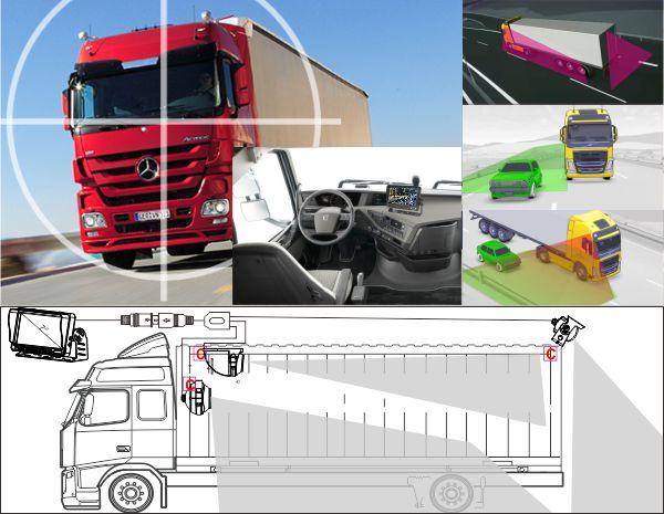 Truck-Reversing-Camera-03
